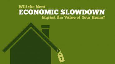 Economic Slowdon 2