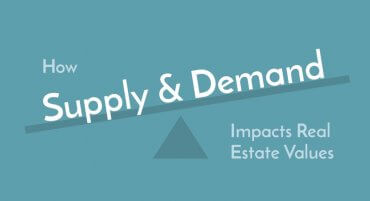How Supply and Demand Impacts Real Estate Values 2