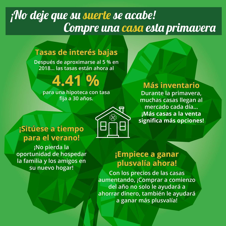 ¡No deje que su suerte se acabe! Compre una casa esta primavera [infografía] | Simplifying The Market