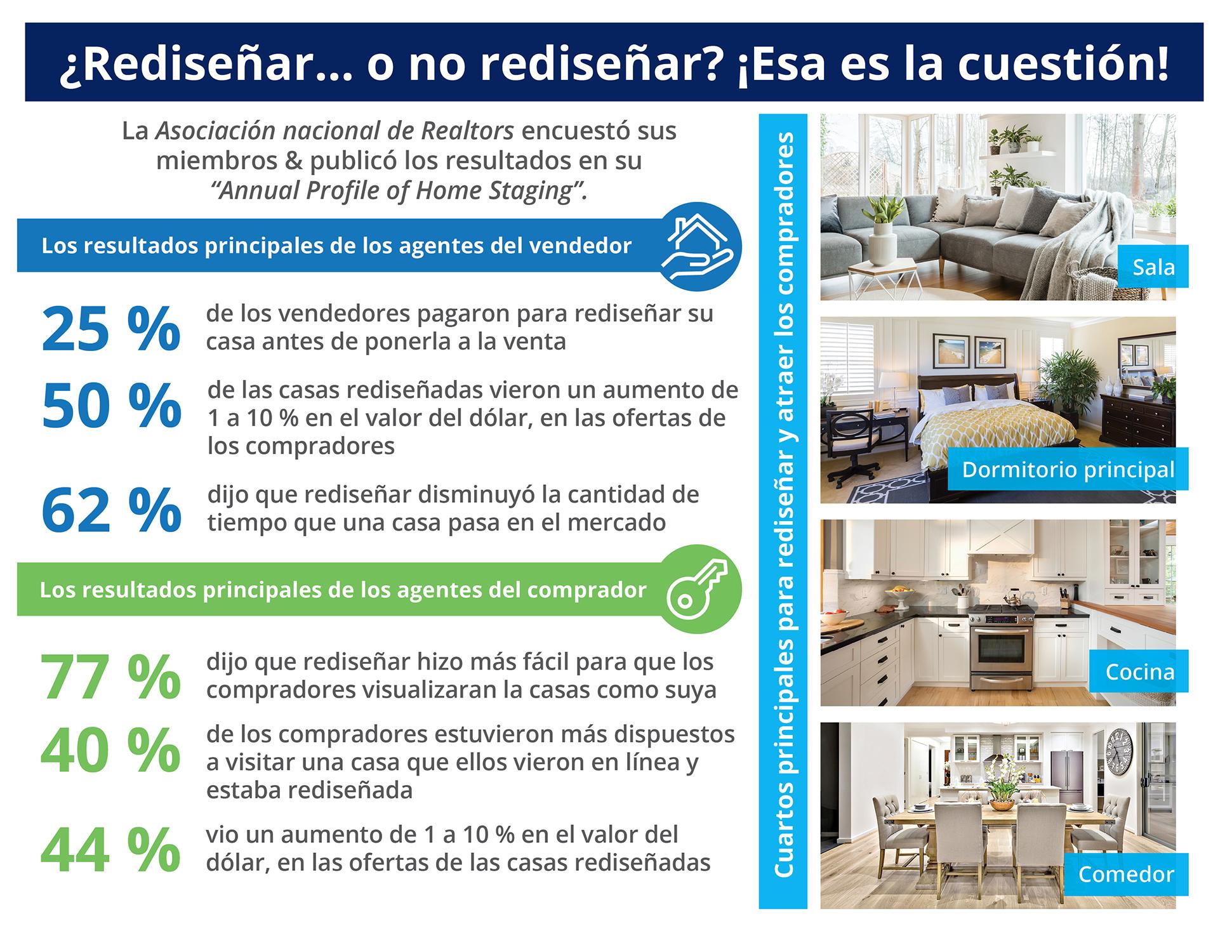 Qué impacto tiene rediseñar su casa en su precio de venta [Infografía] | Simplifying The Market