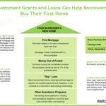 GRANTS GOVERMENTS copy