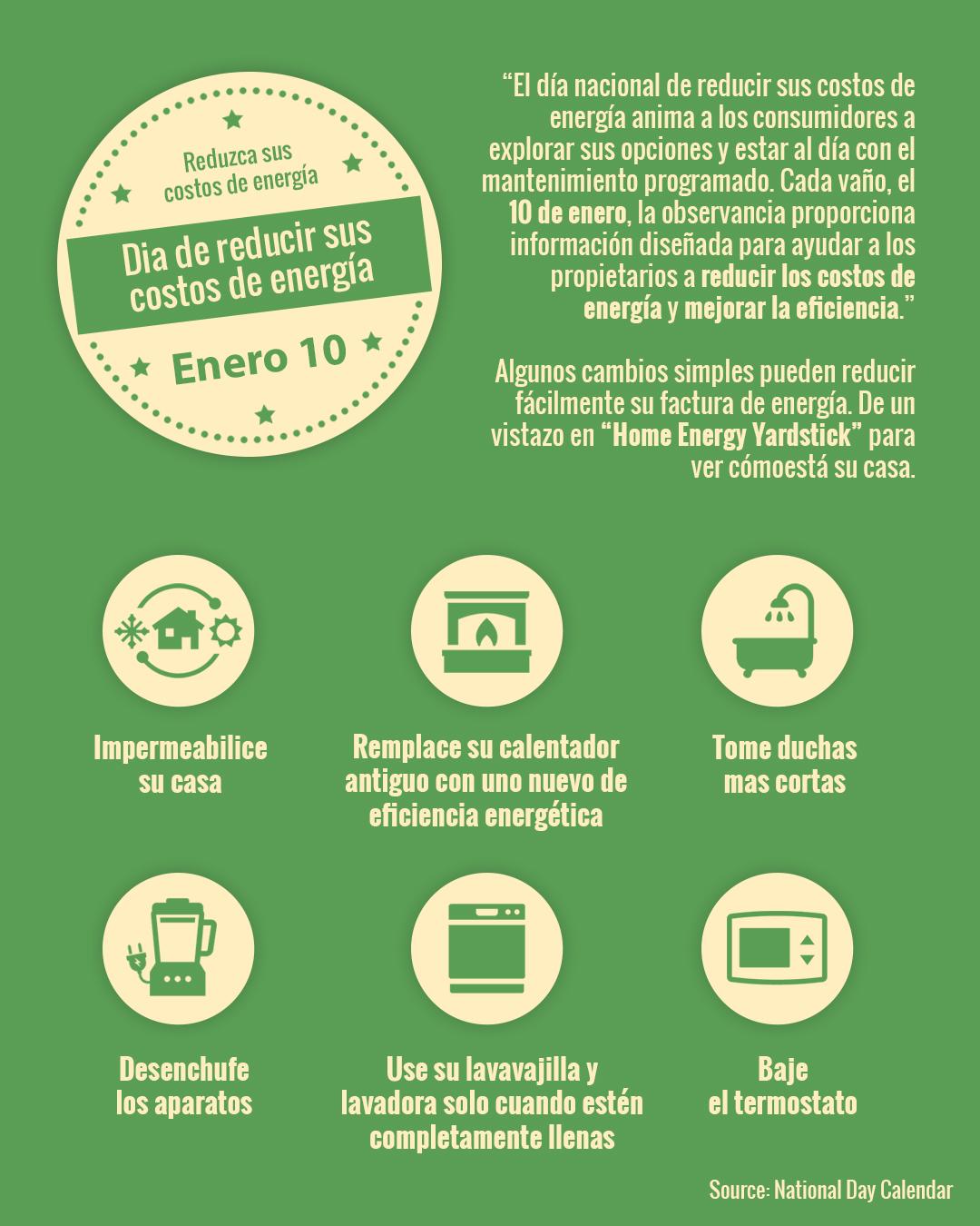 Dia nacional de reducir sus costos de energía [infografía] | Simplifying The Market
