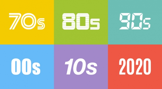 Interest Rates Over Time [INFOGRAPHIC]   Simplifying The Market