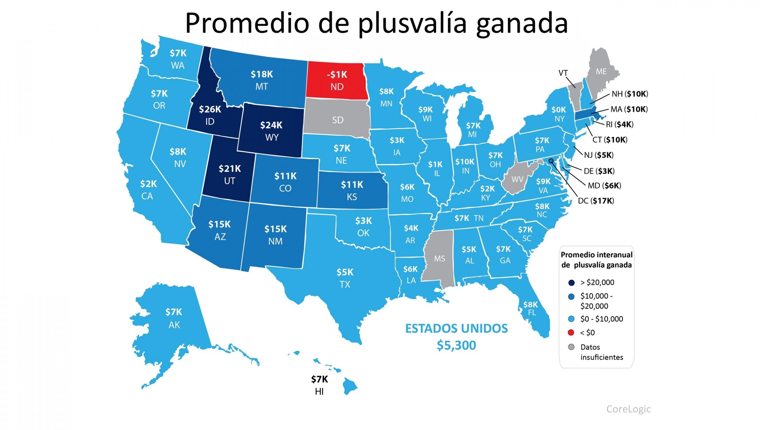 La ganancia de plusvalía está aumentando en casi todos los estados | Simplifying The Market