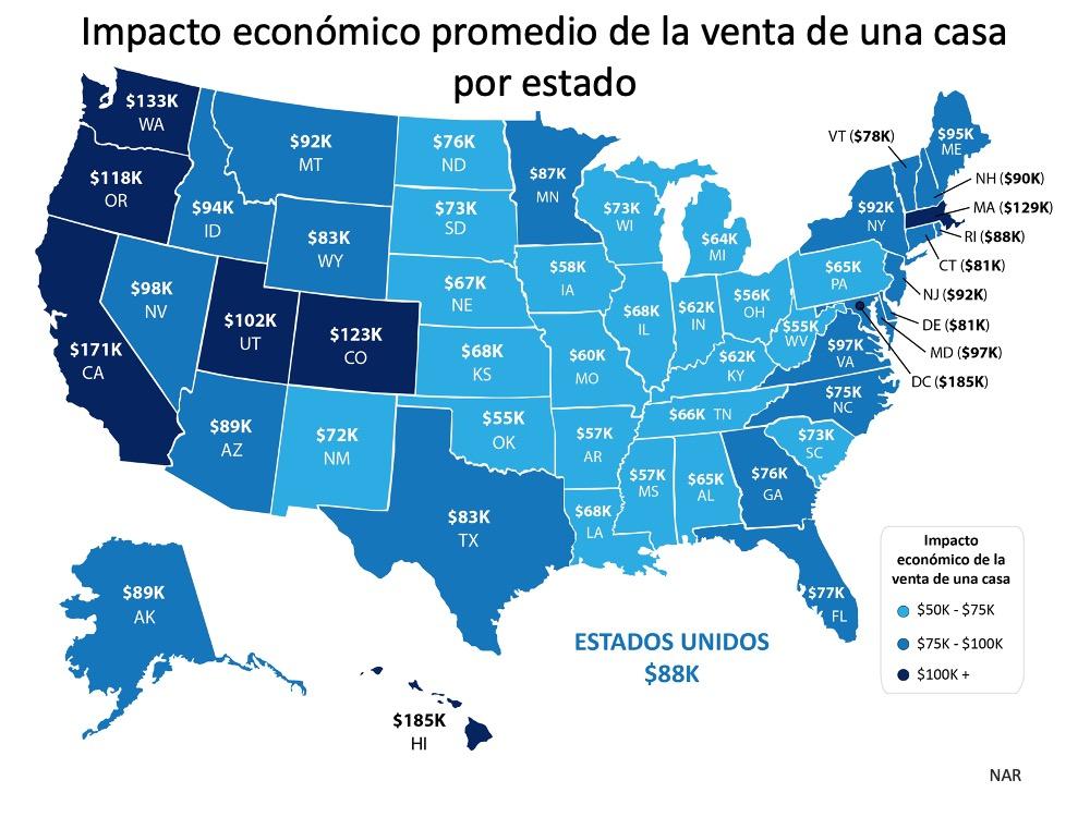 Por qué el mercado de la vivienda es un motor económico poderoso | Simplifying The Market
