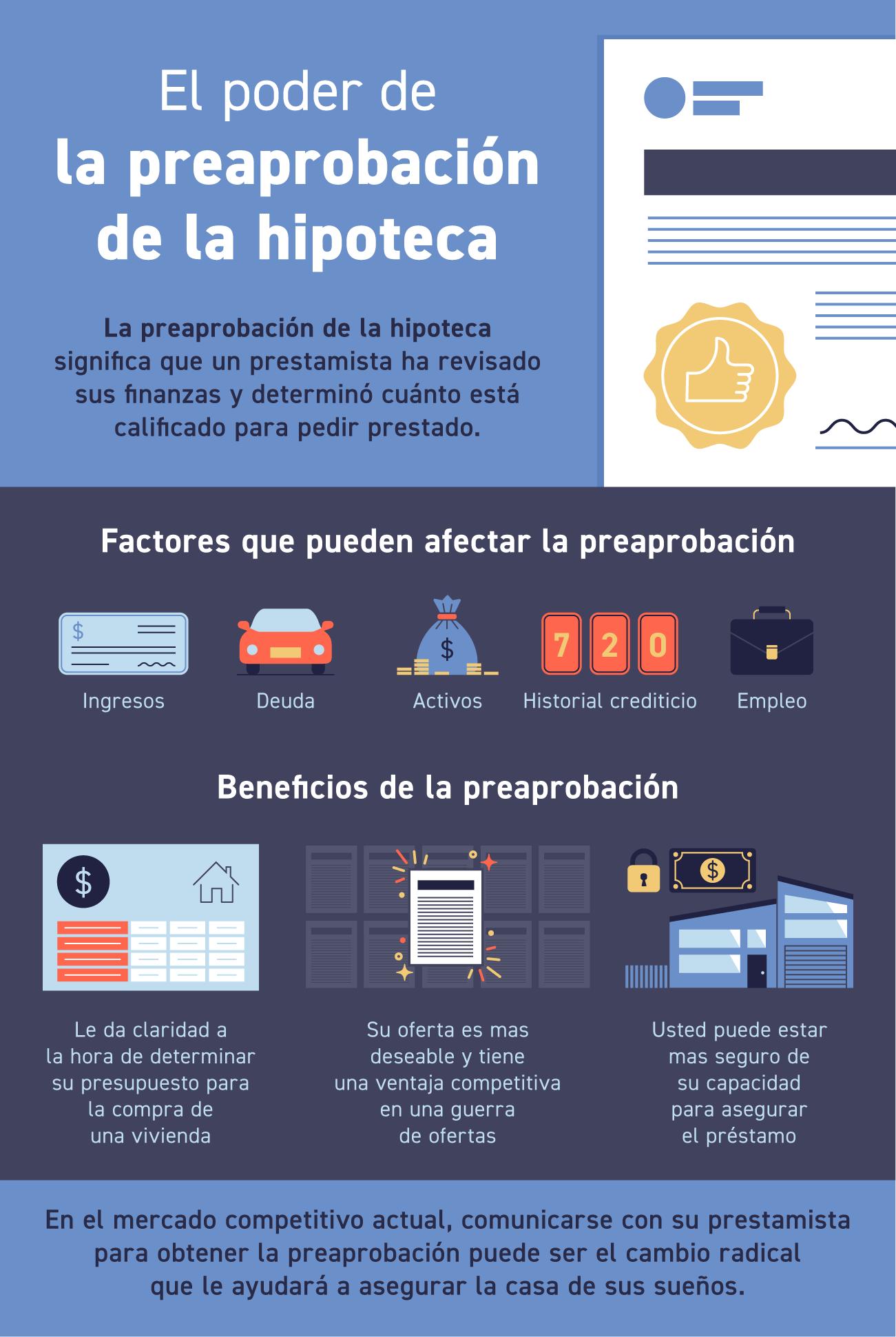 El poder de la preaprobación de la hipoteca [Infografía] | Simplifying The Market