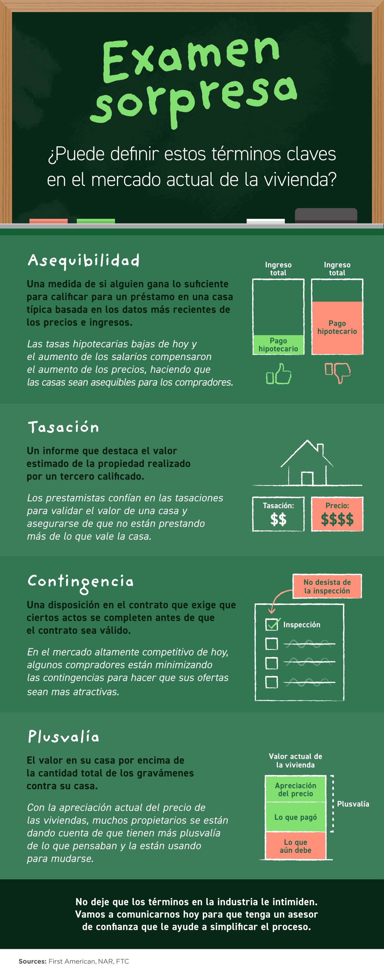 Examen sorpresa: ¿Puede definir estos términos claves en el mercado actual de la vivienda? [infografía]   Simplifying The Market