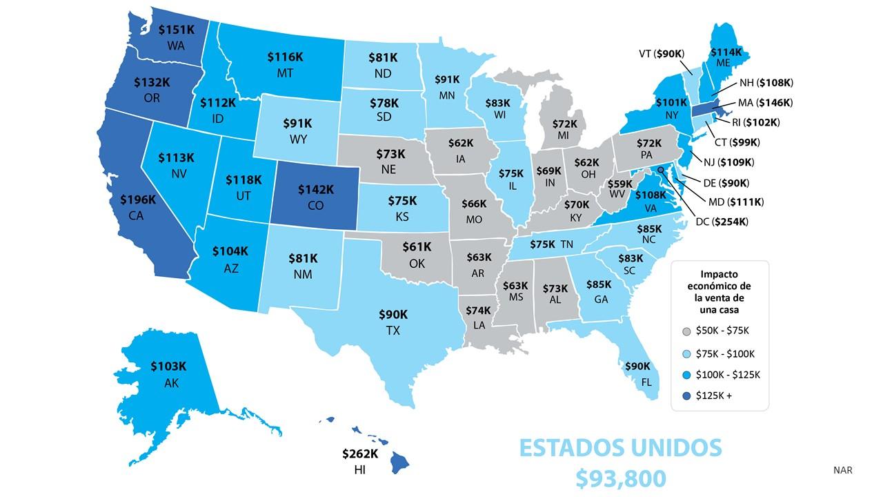El impacto económico y comunitario de la venta de una casa   Simplifying The Market