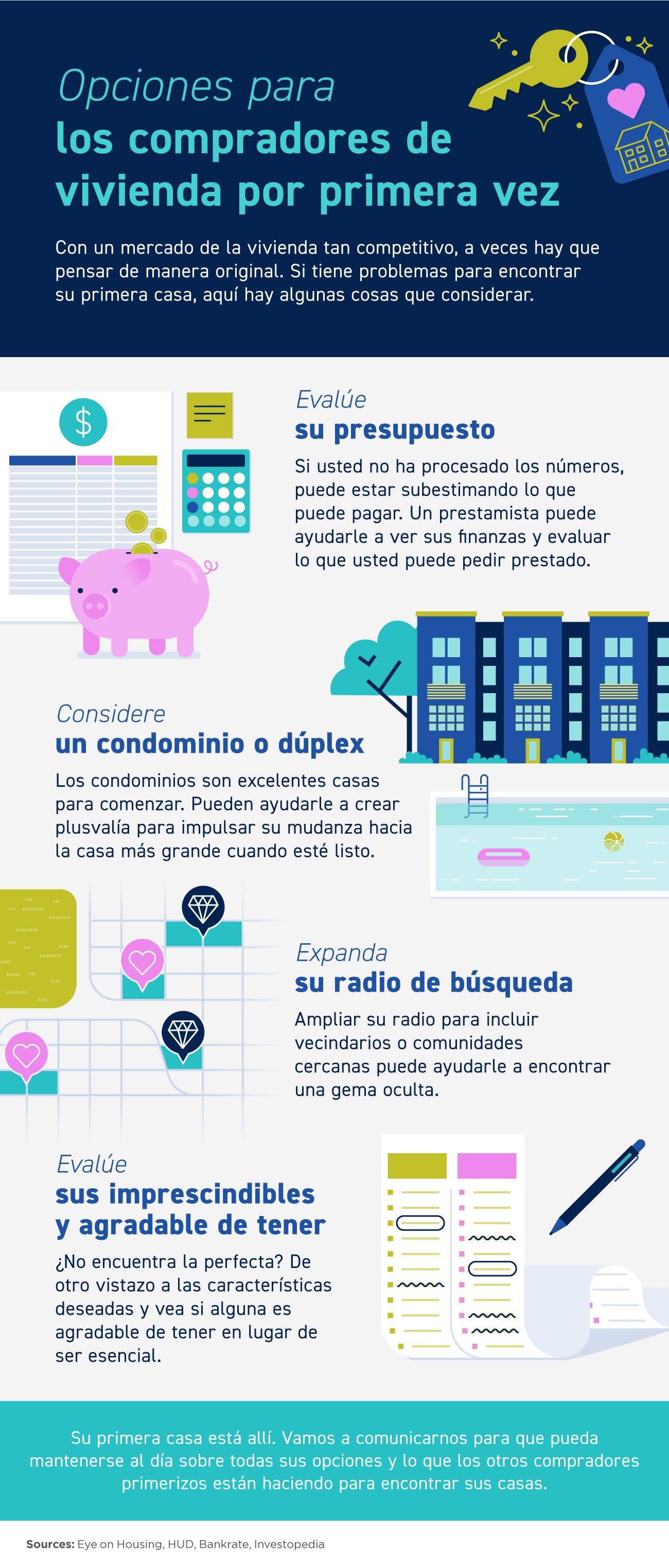 Opciones para los compradores de vivienda por primera vez [Infografía]   Simplifying The Market